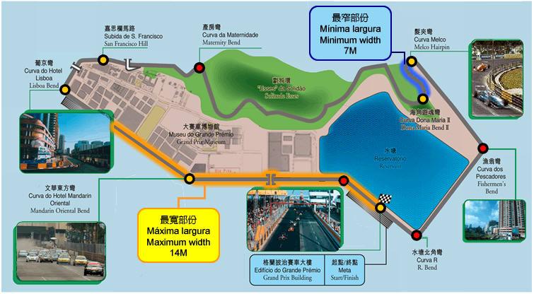 [Road racing] GP Macao 2018 Macau